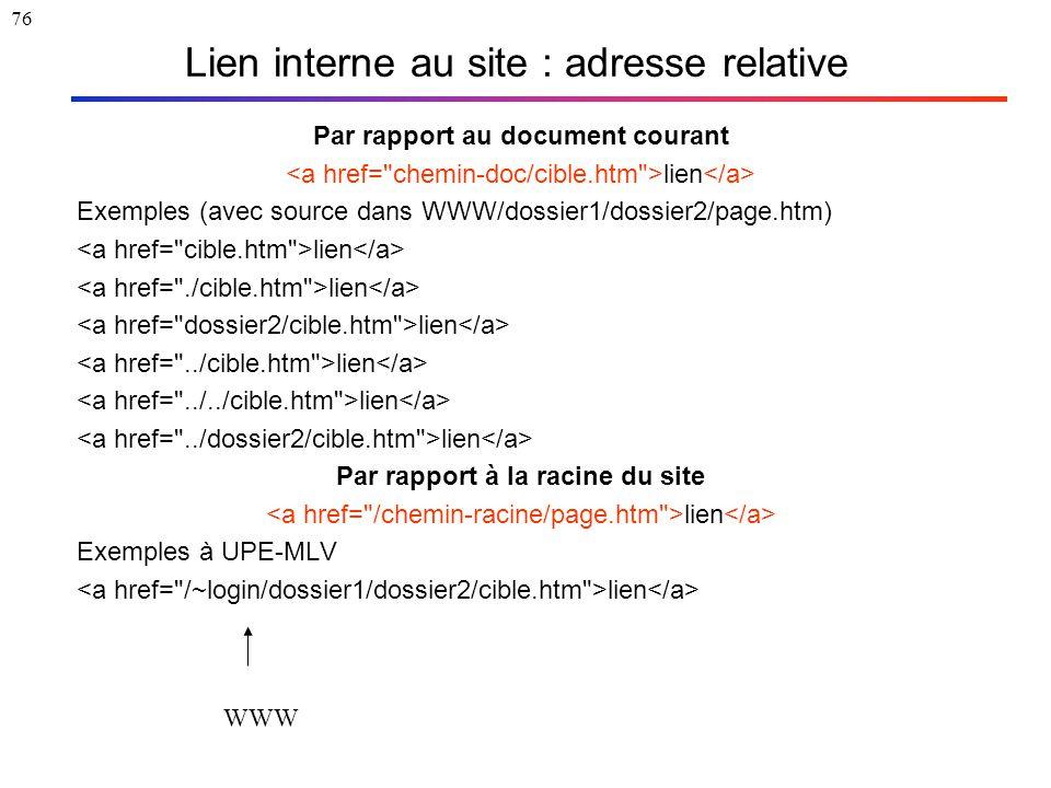 76 Lien interne au site : adresse relative Par rapport au document courant lien Exemples (avec source dans WWW/dossier1/dossier2/page.htm) lien Par ra