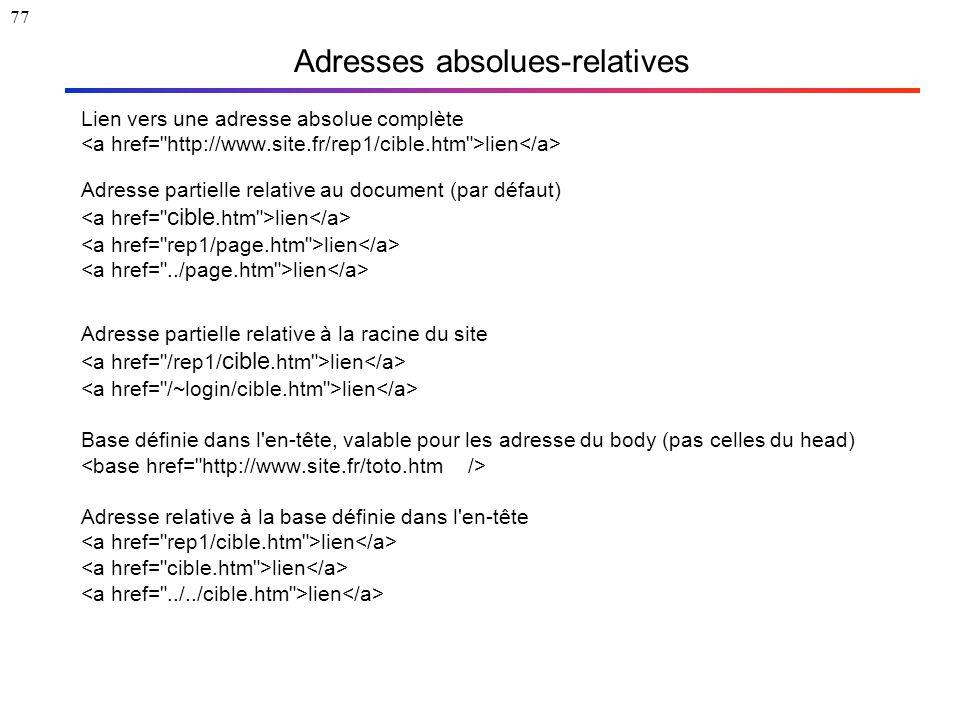 77 Adresses absolues-relatives Lien vers une adresse absolue complète lien Adresse partielle relative au document (par défaut) lien Adresse partielle