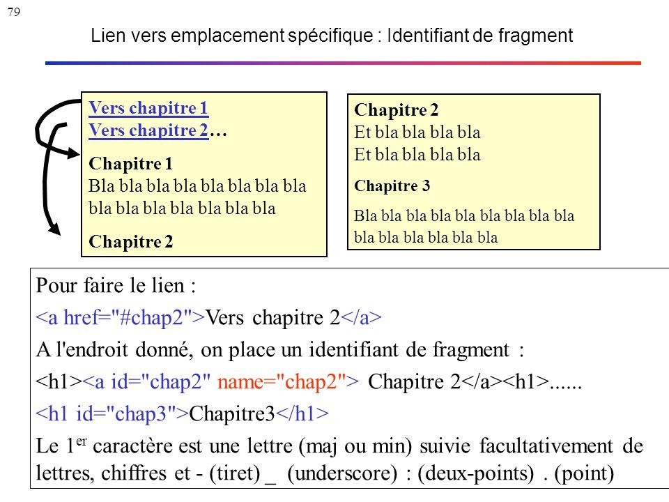 79 Lien vers emplacement spécifique : Identifiant de fragment Vers chapitre 1 Vers chapitre 2… Chapitre 1 Bla bla bla bla bla bla bla bla bla bla bla