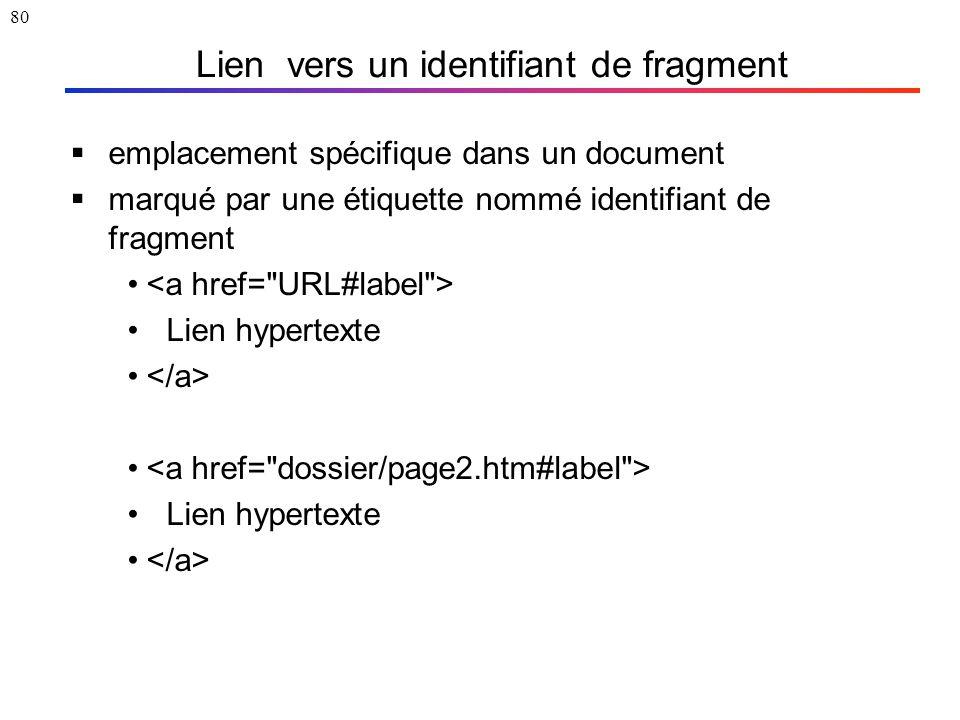 80 Lien vers un identifiant de fragment  emplacement spécifique dans un document  marqué par une étiquette nommé identifiant de fragment Lien hypert