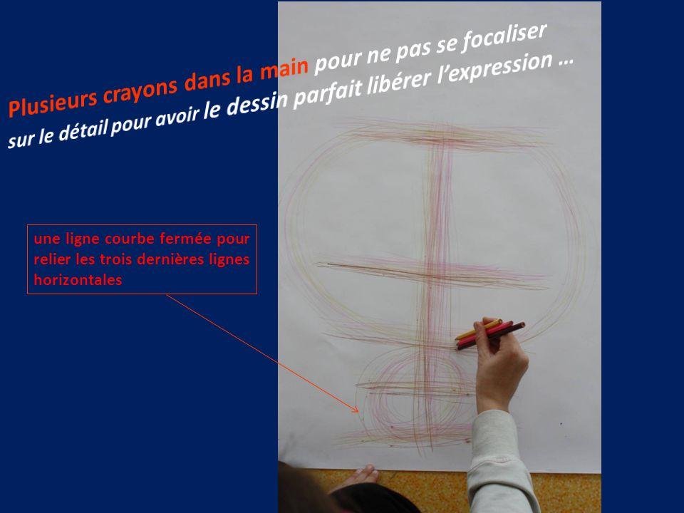 une ligne courbe fermée pour relier les trois dernières lignes horizontales