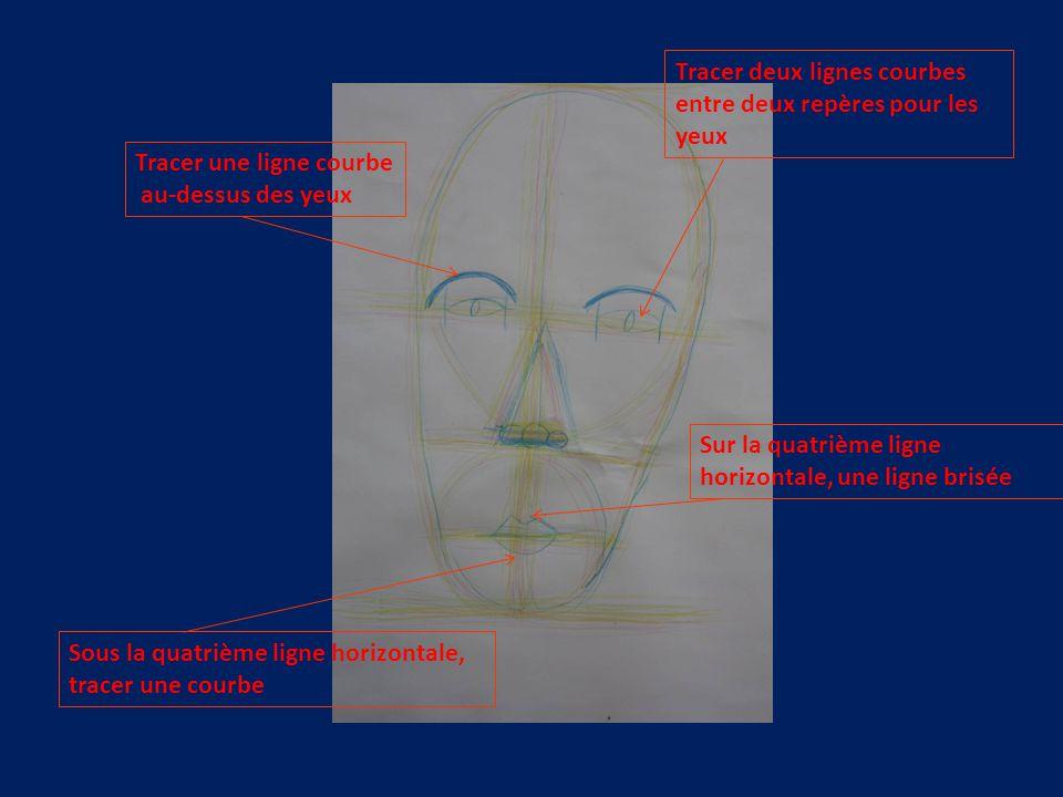 Tracer deux lignes courbes entre deux repères pour les yeux Sous la quatrième ligne horizontale, tracer une courbe Sur la quatrième ligne horizontale, une ligne brisée Tracer une ligne courbe au-dessus des yeux