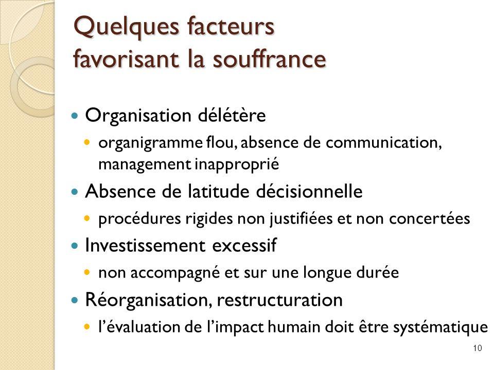 Quelques facteurs favorisant la souffrance Organisation délétère organigramme flou, absence de communication, management inapproprié Absence de latitu