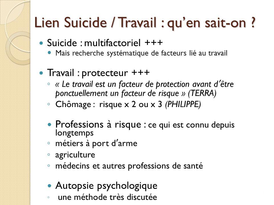 Lien Suicide / Travail : qu'en sait-on ? Suicide : multifactoriel +++ Mais recherche systématique de facteurs lié au travail Travail : protecteur +++