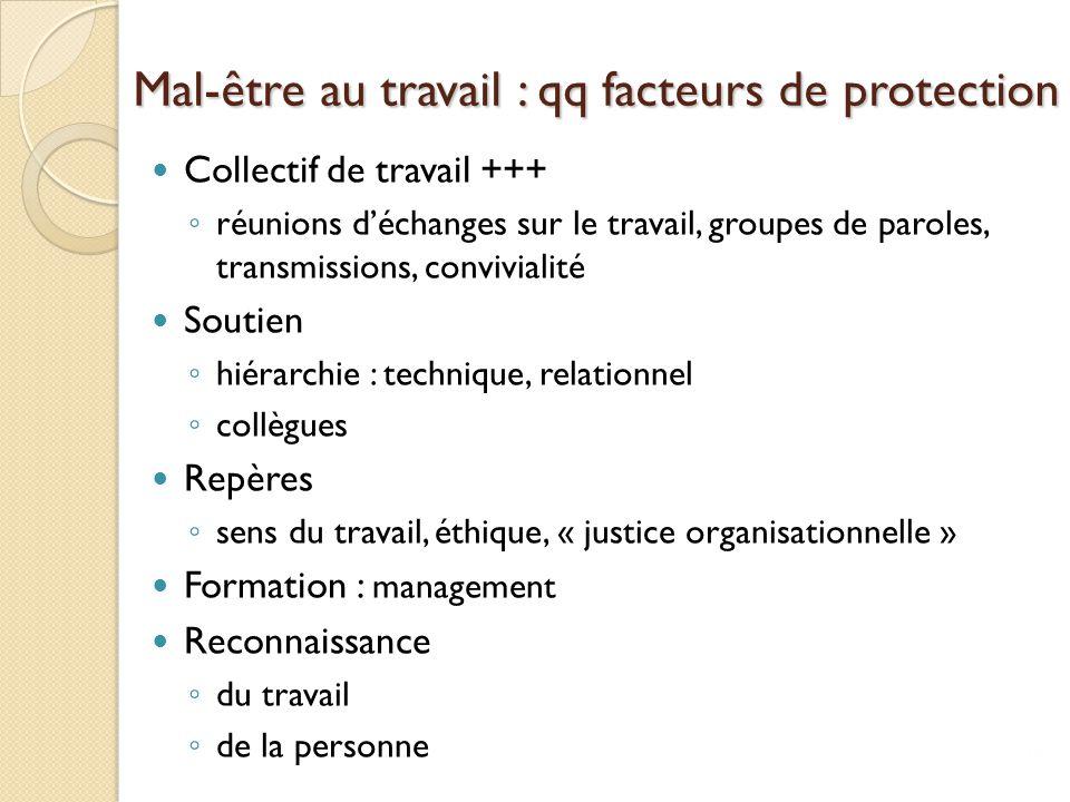 Mal-être au travail : qq facteurs de protection Collectif de travail +++ ◦ réunions d'échanges sur le travail, groupes de paroles, transmissions, conv