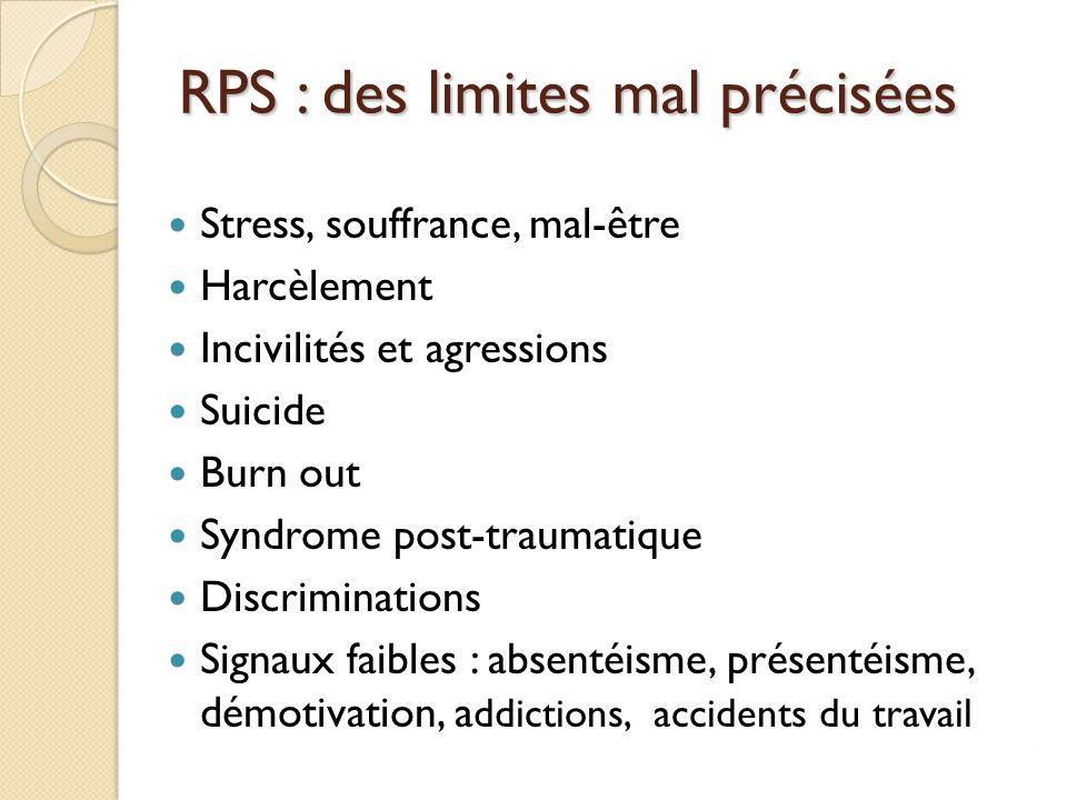 RPS : des limites mal précisées Stress, souffrance, mal-être Harcèlement Incivilités et agressions Suicide Burn out Syndrome post-traumatique Discrimi
