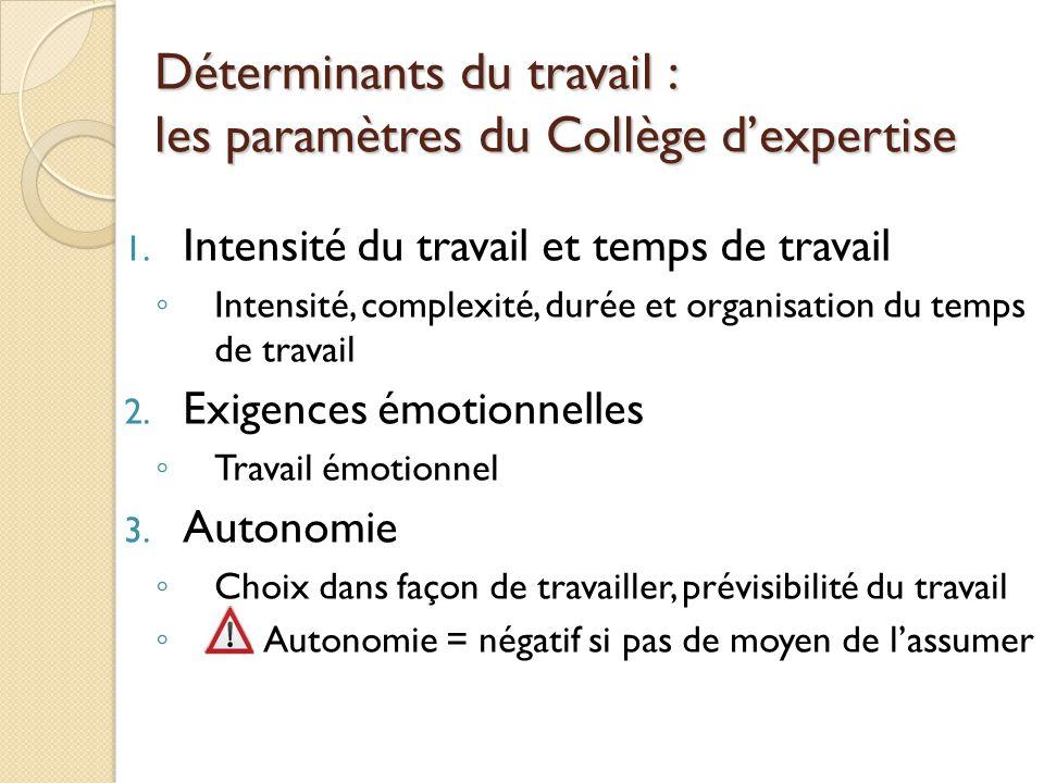 Déterminants du travail : les paramètres du Collège d'expertise 1. Intensité du travail et temps de travail ◦ Intensité, complexité, durée et organisa
