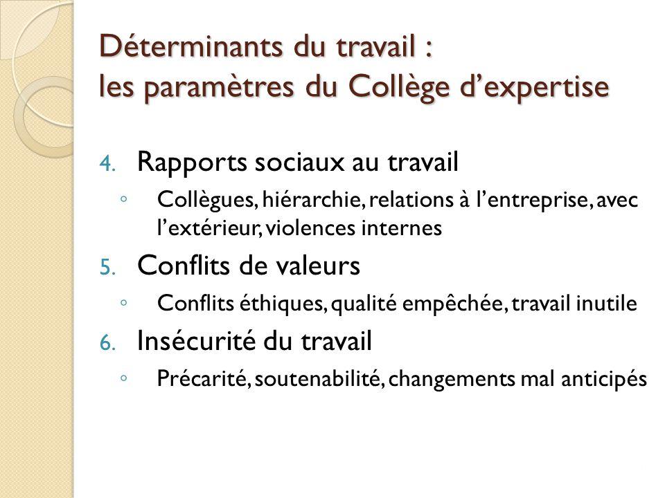 Déterminants du travail : les paramètres du Collège d'expertise 4. Rapports sociaux au travail ◦ Collègues, hiérarchie, relations à l'entreprise, avec