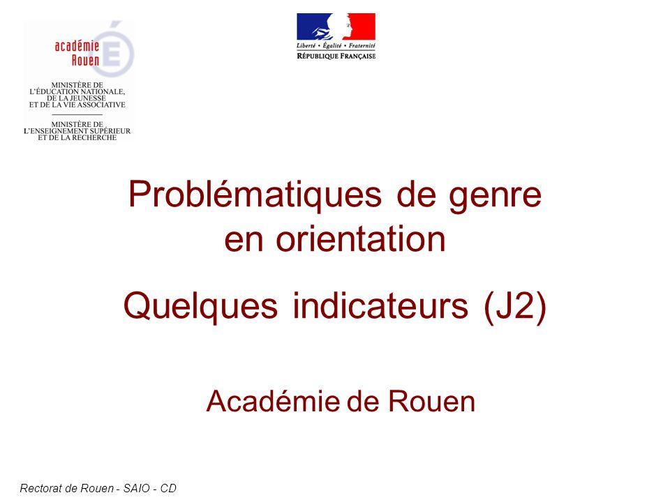 Rectorat de Rouen - SAIO - CD Problématiques de genre en orientation Quelques indicateurs (J2) Académie de Rouen