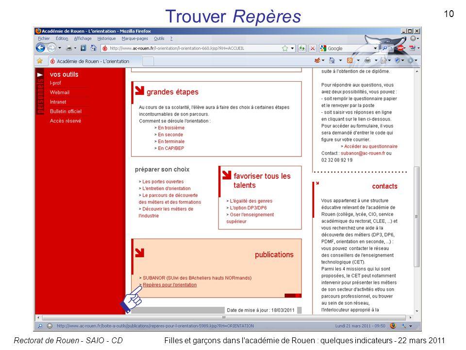 Rectorat de Rouen - SAIO - CD 10 Filles et garçons dans l'académie de Rouen : quelques indicateurs - 22 mars 2011 Trouver Repères
