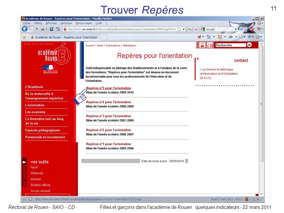 Rectorat de Rouen - SAIO - CD 11 Filles et garçons dans l'académie de Rouen : quelques indicateurs - 22 mars 2011 Trouver Repères