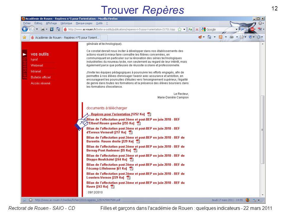 Rectorat de Rouen - SAIO - CD 12 Filles et garçons dans l'académie de Rouen : quelques indicateurs - 22 mars 2011 Trouver Repères