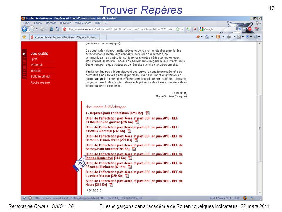 Rectorat de Rouen - SAIO - CD 13 Filles et garçons dans l'académie de Rouen : quelques indicateurs - 22 mars 2011 Trouver Repères