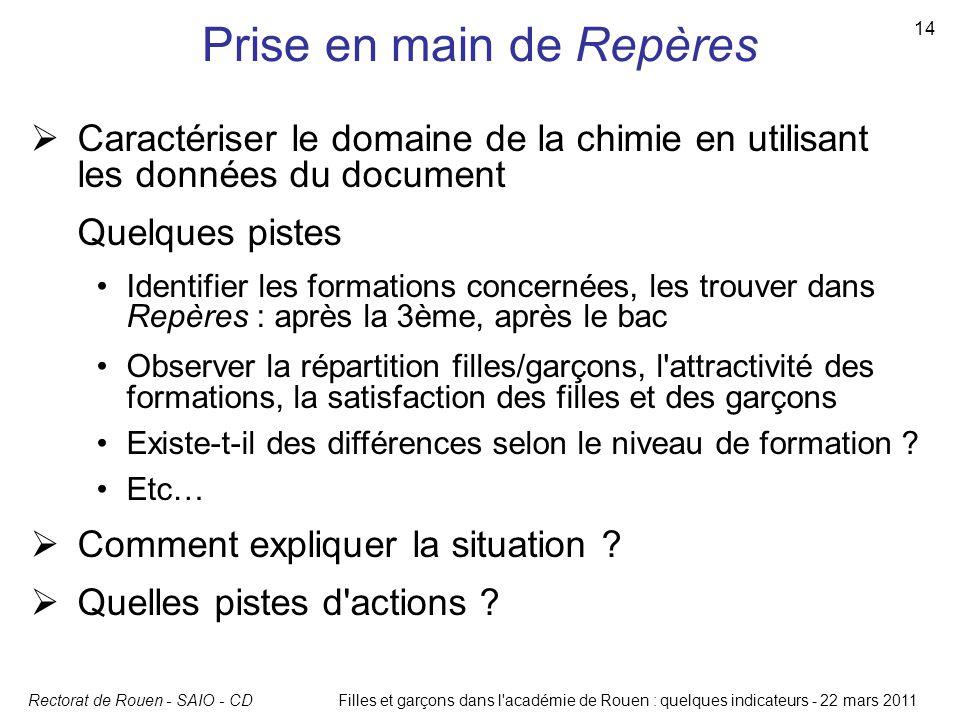 Rectorat de Rouen - SAIO - CD 14 Filles et garçons dans l'académie de Rouen : quelques indicateurs - 22 mars 2011 Prise en main de Repères  Caractéri