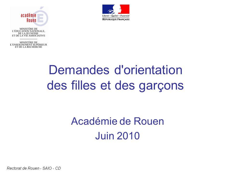 Rectorat de Rouen - SAIO - CD Demandes d'orientation des filles et des garçons Académie de Rouen Juin 2010