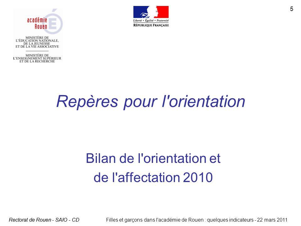 Rectorat de Rouen - SAIO - CD 5 Filles et garçons dans l'académie de Rouen : quelques indicateurs - 22 mars 2011Rectorat de Rouen - SAIO - CD Repères
