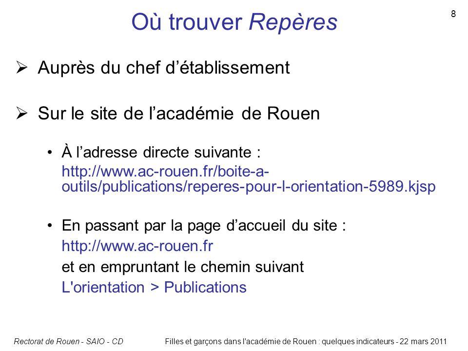 Rectorat de Rouen - SAIO - CD 8 Filles et garçons dans l'académie de Rouen : quelques indicateurs - 22 mars 2011 Où trouver Repères  Auprès du chef d