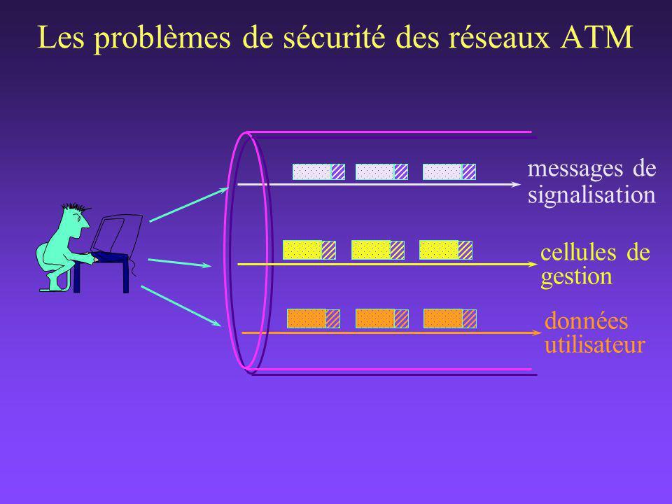 Les problèmes de sécurité des réseaux ATM données utilisateur messages de signalisation cellules de gestion