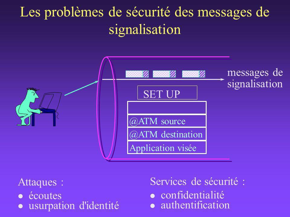 Les problèmes de sécurité des messages de signalisation messages de signalisation @ATM source @ATM destination Application visée SET UP Attaques : l écoutes l usurpation d identité Services de sécurité : l confidentialité l authentification