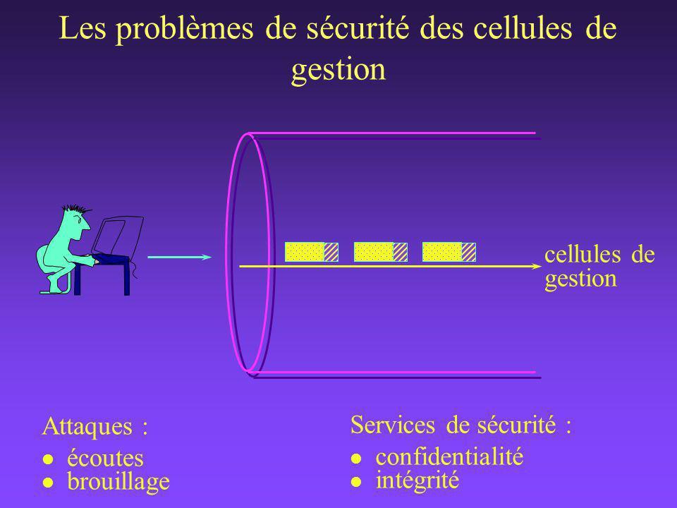 Attaques : l écoutes l brouillage Services de sécurité : l confidentialité l intégrité Les problèmes de sécurité des cellules de gestion cellules de gestion