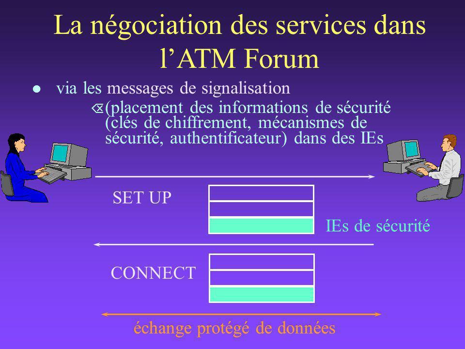 l via les messages de signalisation Õ (placement des informations de sécurité (clés de chiffrement, mécanismes de sécurité, authentificateur) dans des IEs La négociation des services dans l'ATM Forum SET UP CONNECT IEs de sécurité échange protégé de données