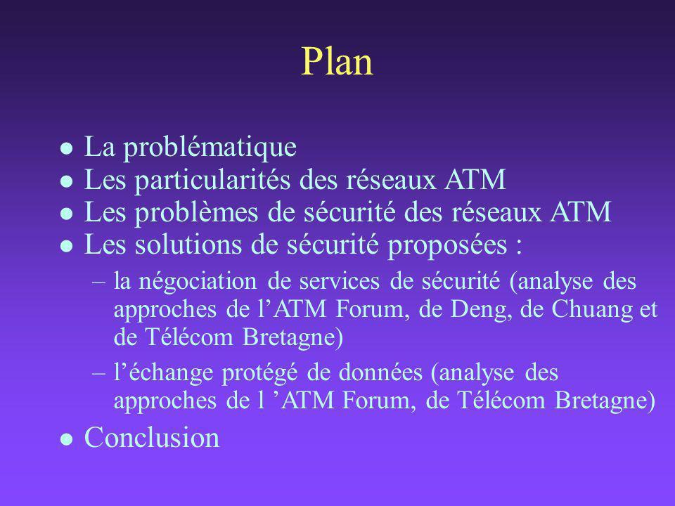 Plan l La problématique l Les particularités des réseaux ATM l Les problèmes de sécurité des réseaux ATM l Les solutions de sécurité proposées : –la négociation de services de sécurité (analyse des approches de l'ATM Forum, de Deng, de Chuang et de Télécom Bretagne) –l'échange protégé de données (analyse des approches de l 'ATM Forum, de Télécom Bretagne) l Conclusion