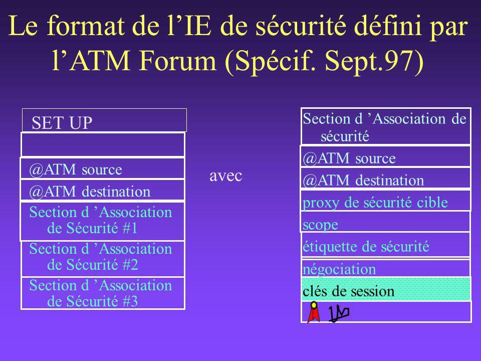 Le format de l'IE de sécurité défini par l'ATM Forum (Spécif.