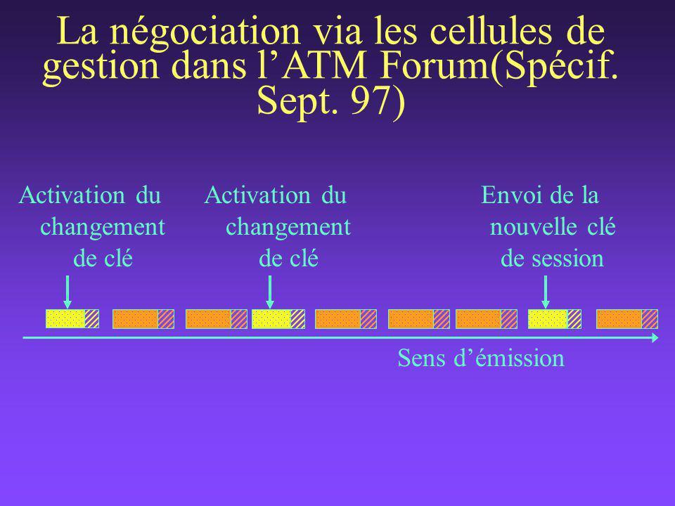 La négociation via les cellules de gestion dans l'ATM Forum(Spécif.