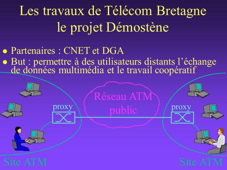 Les travaux de Télécom Bretagne le projet Démostène Site ATM proxy Réseau ATM public l Partenaires : CNET et DGA l But : permettre à des utilisateurs distants l'échange de données multimédia et le travail coopératif