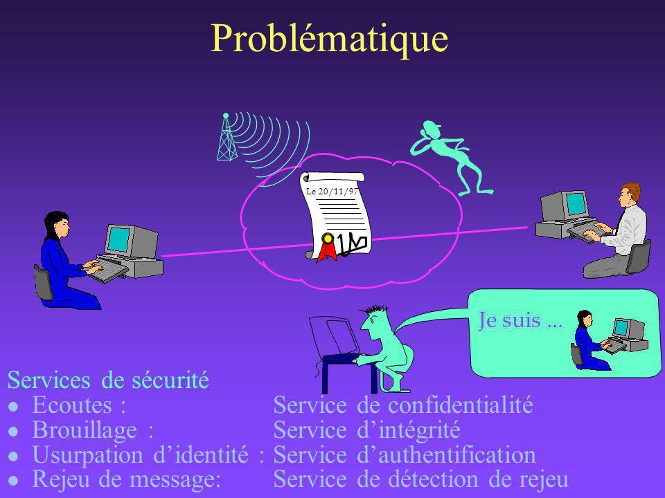 Plan de contrôle Plan utilisateur AAL AAL ATM Physique Où placer le service de confidentialité .