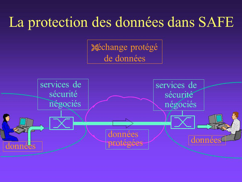 Ë échange protégé de données données protégées services de sécurité négociés La protection des données dans SAFE données