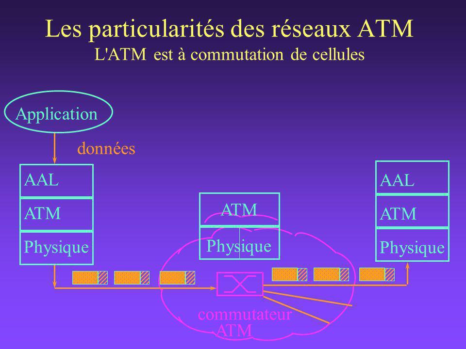 AAL AAL ATM Physique AAL ATM Physique Application Les particularités des réseaux ATM L ATM est orienté connexion Plan de contrôle Ê ouverture de connexion Plan utilisateur Ë échange de données
