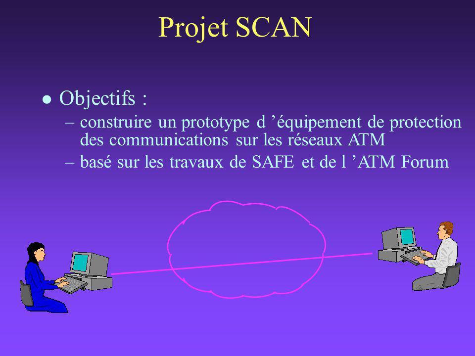 Projet SCAN l Objectifs : –construire un prototype d 'équipement de protection des communications sur les réseaux ATM –basé sur les travaux de SAFE et de l 'ATM Forum