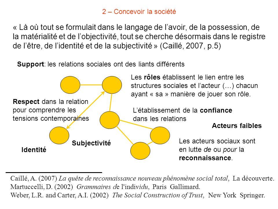 Support: les relations sociales ont des liants différents Respect dans la relation pour comprendre les tensions contemporaines Subjectivité Les rôles