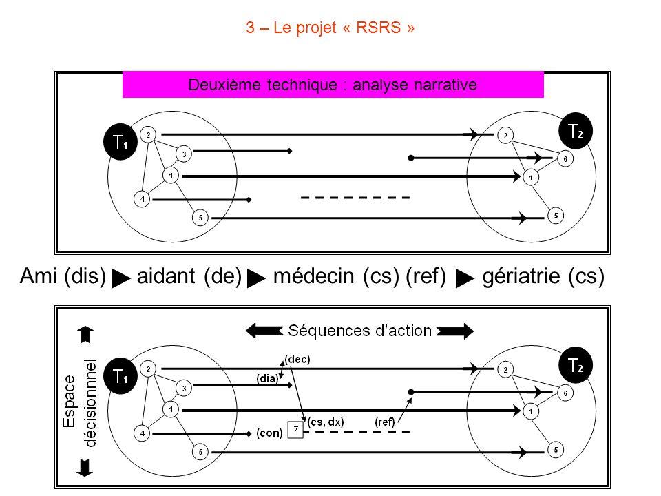 Ami (dis) aidant (de) médecin (cs) (ref) gériatrie (cs) Deuxième technique : analyse narrative 3 – Le projet « RSRS »