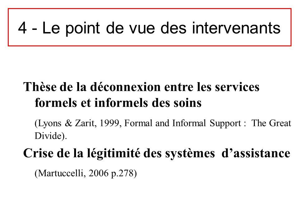 4 - Le point de vue des intervenants Thèse de la déconnexion entre les services formels et informels des soins (Lyons & Zarit, 1999, Formal and Inform