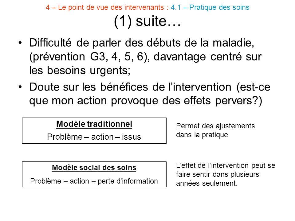 (1) suite… Difficulté de parler des débuts de la maladie, (prévention G3, 4, 5, 6), davantage centré sur les besoins urgents; Doute sur les bénéfices