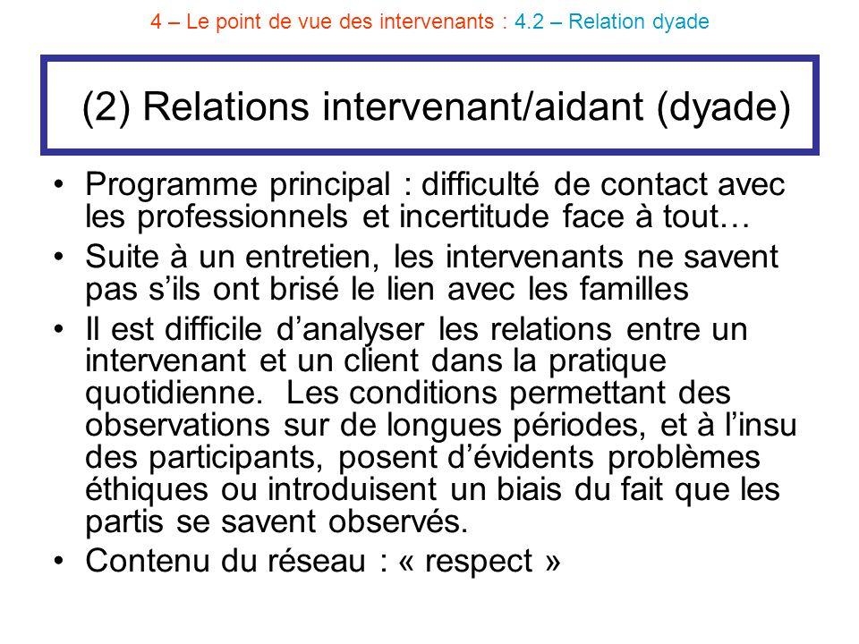 (2) Relations intervenant/aidant (dyade) Programme principal : difficulté de contact avec les professionnels et incertitude face à tout… Suite à un en