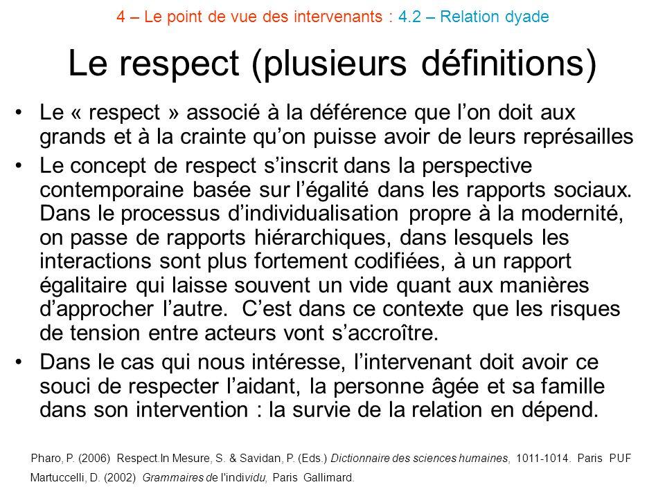 Le respect (plusieurs définitions) Le « respect » associé à la déférence que l'on doit aux grands et à la crainte qu'on puisse avoir de leurs représai