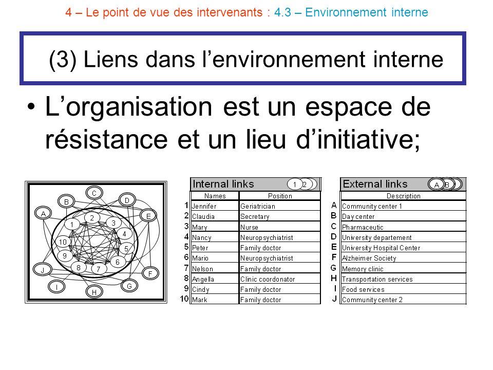L'organisation est un espace de résistance et un lieu d'initiative; (3) Liens dans l'environnement interne 4 – Le point de vue des intervenants : 4.3