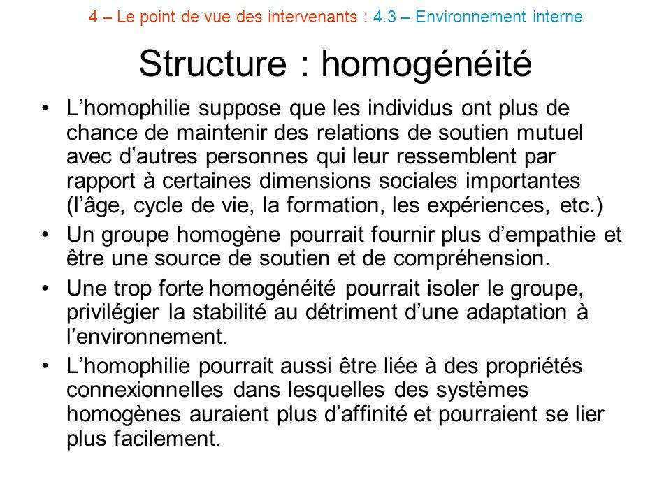 Structure : homogénéité L'homophilie suppose que les individus ont plus de chance de maintenir des relations de soutien mutuel avec d'autres personnes