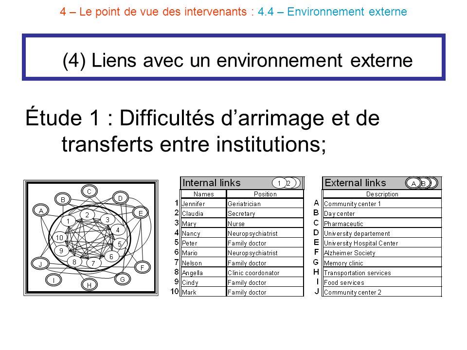 Étude 1 : Difficultés d'arrimage et de transferts entre institutions; (4) Liens avec un environnement externe 4 – Le point de vue des intervenants : 4