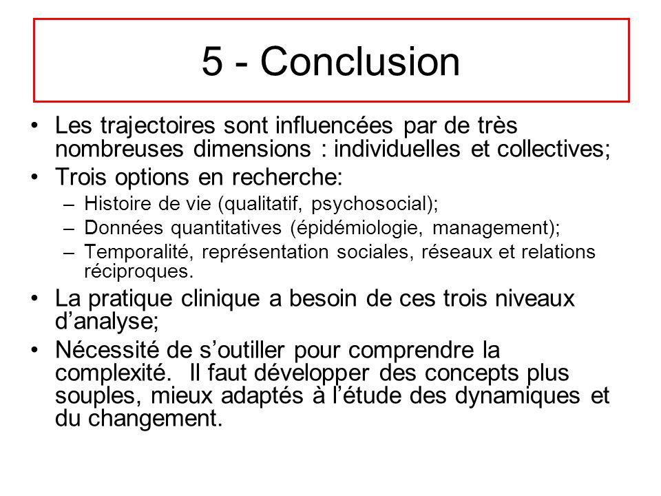5 - Conclusion Les trajectoires sont influencées par de très nombreuses dimensions : individuelles et collectives; Trois options en recherche: –Histoi