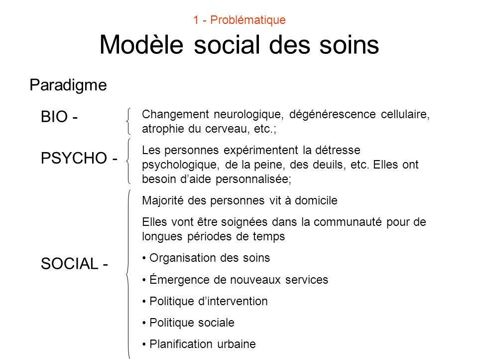 Modèle social des soins Paradigme Changement neurologique, dégénérescence cellulaire, atrophie du cerveau, etc.; Les personnes expérimentent la détres