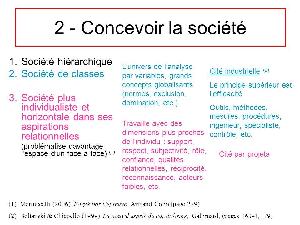 2 - Concevoir la société 1.Société hiérarchique 2.Société de classes 3.Société plus individualiste et horizontale dans ses aspirations relationnelles