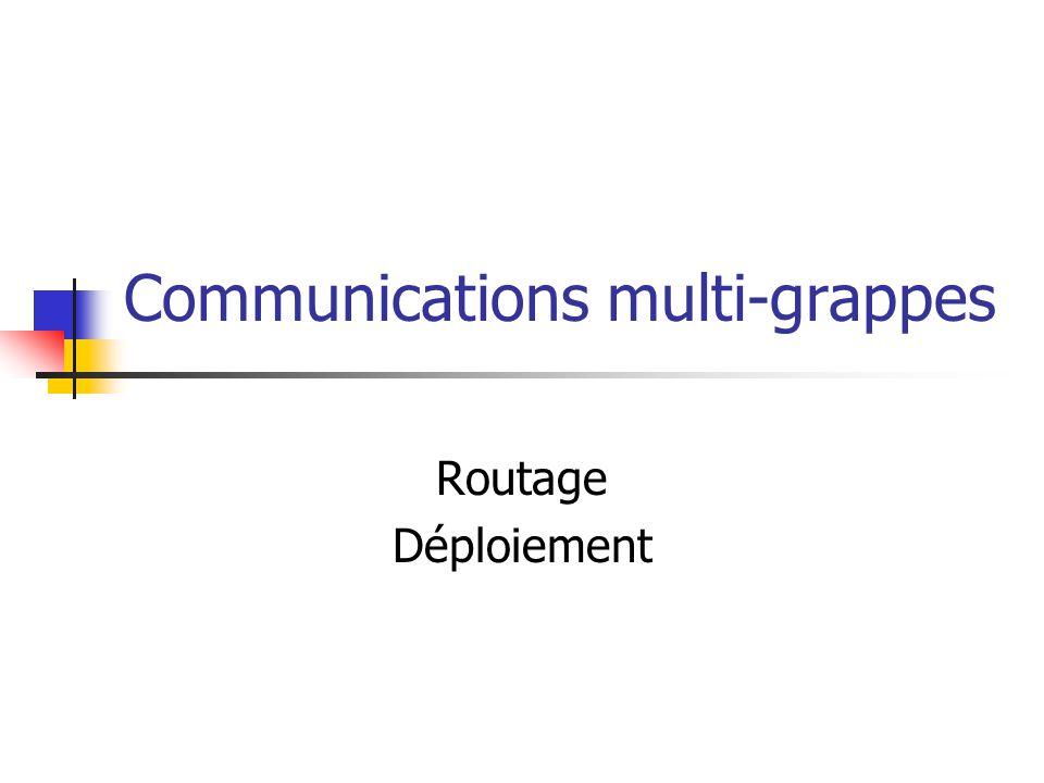 Communications multi-grappes Routage Déploiement
