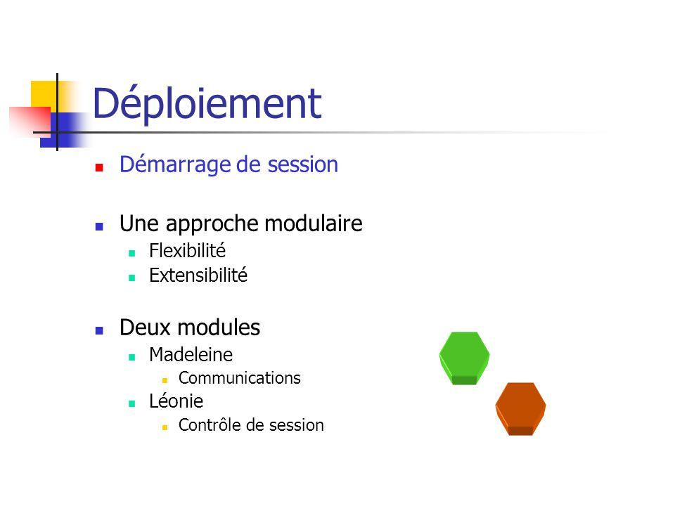 Déploiement Démarrage de session Une approche modulaire Flexibilité Extensibilité Deux modules Madeleine Communications Léonie Contrôle de session