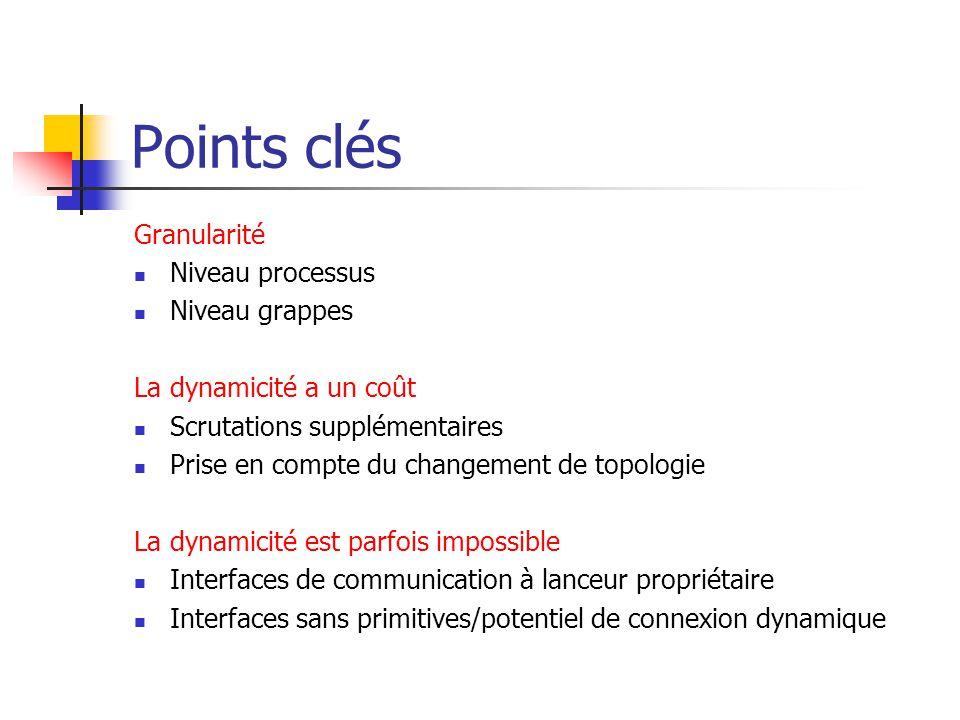 Points clés Granularité Niveau processus Niveau grappes La dynamicité a un coût Scrutations supplémentaires Prise en compte du changement de topologie La dynamicité est parfois impossible Interfaces de communication à lanceur propriétaire Interfaces sans primitives/potentiel de connexion dynamique