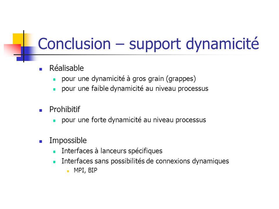 Conclusion – support dynamicité Réalisable pour une dynamicité à gros grain (grappes) pour une faible dynamicité au niveau processus Prohibitif pour une forte dynamicité au niveau processus Impossible Interfaces à lanceurs spécifiques Interfaces sans possibilités de connexions dynamiques MPI, BIP