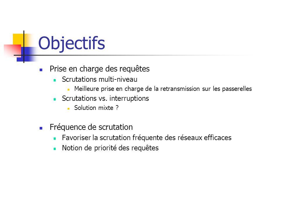 Objectifs Prise en charge des requêtes Scrutations multi-niveau Meilleure prise en charge de la retransmission sur les passerelles Scrutations vs.